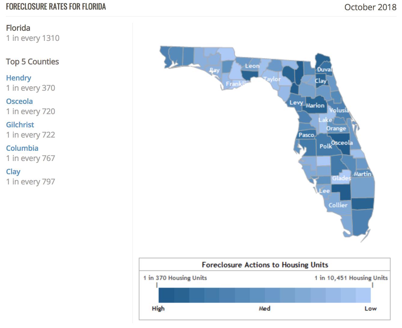 Foreclosure Rates in Florida